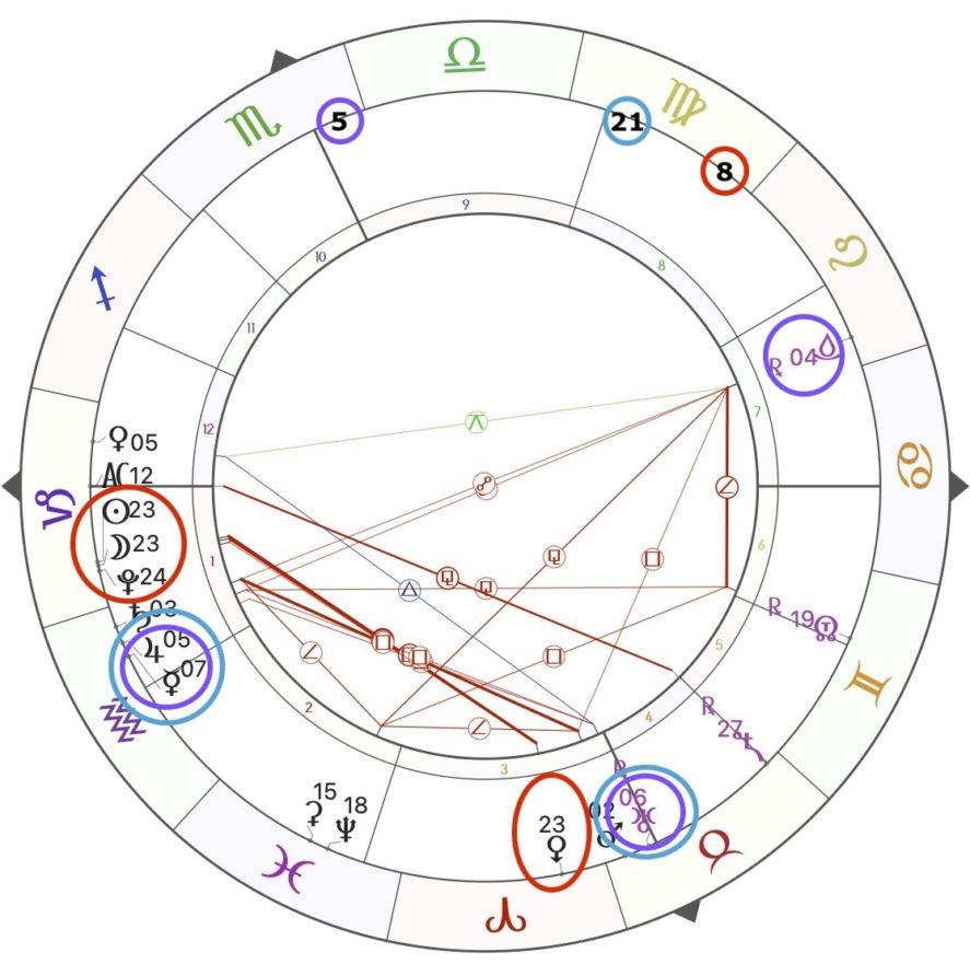 luna nuova capricorno 2021